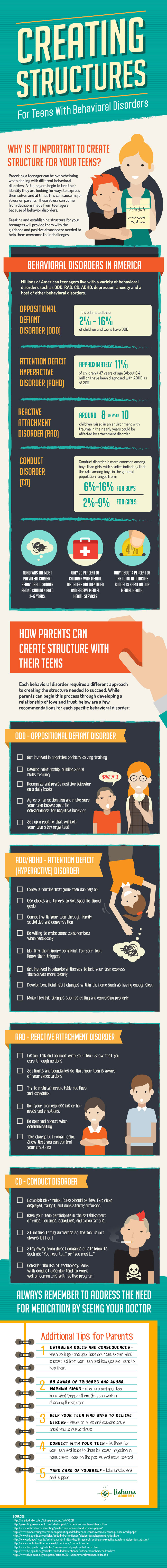 Creating Structure For Teens With Behavioral Disorders - Infographic